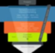 Inbound service diagram