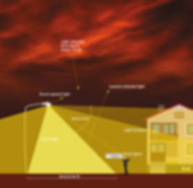 Light_Pollution_Diagram_680px.jpg