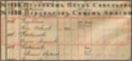 именные списки потерь солдат и офицеров 1 мировой войны