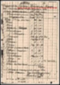 опись имущества кулака Перепалова Андрея