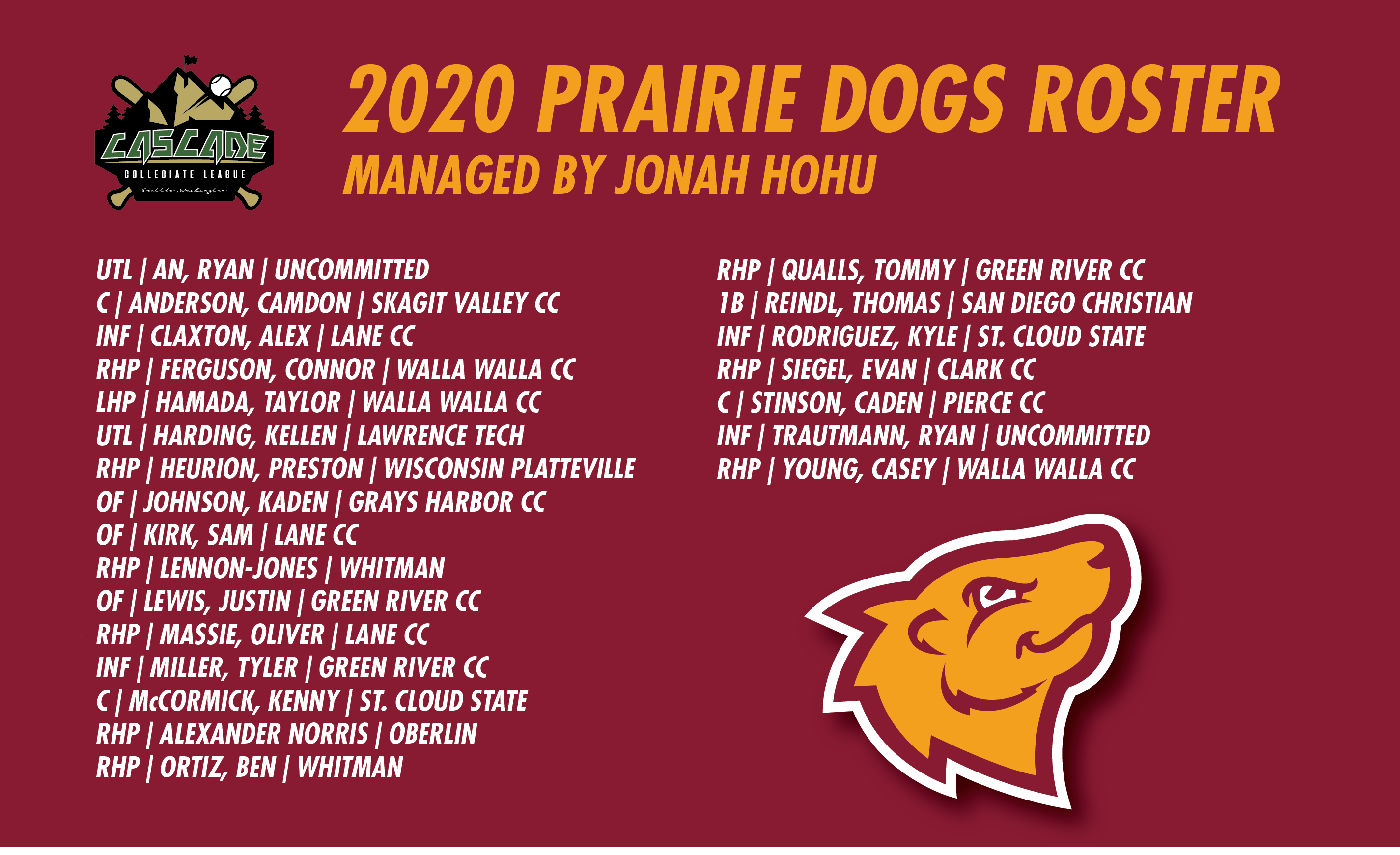2020 PRAIRIE DOGS ROSTER