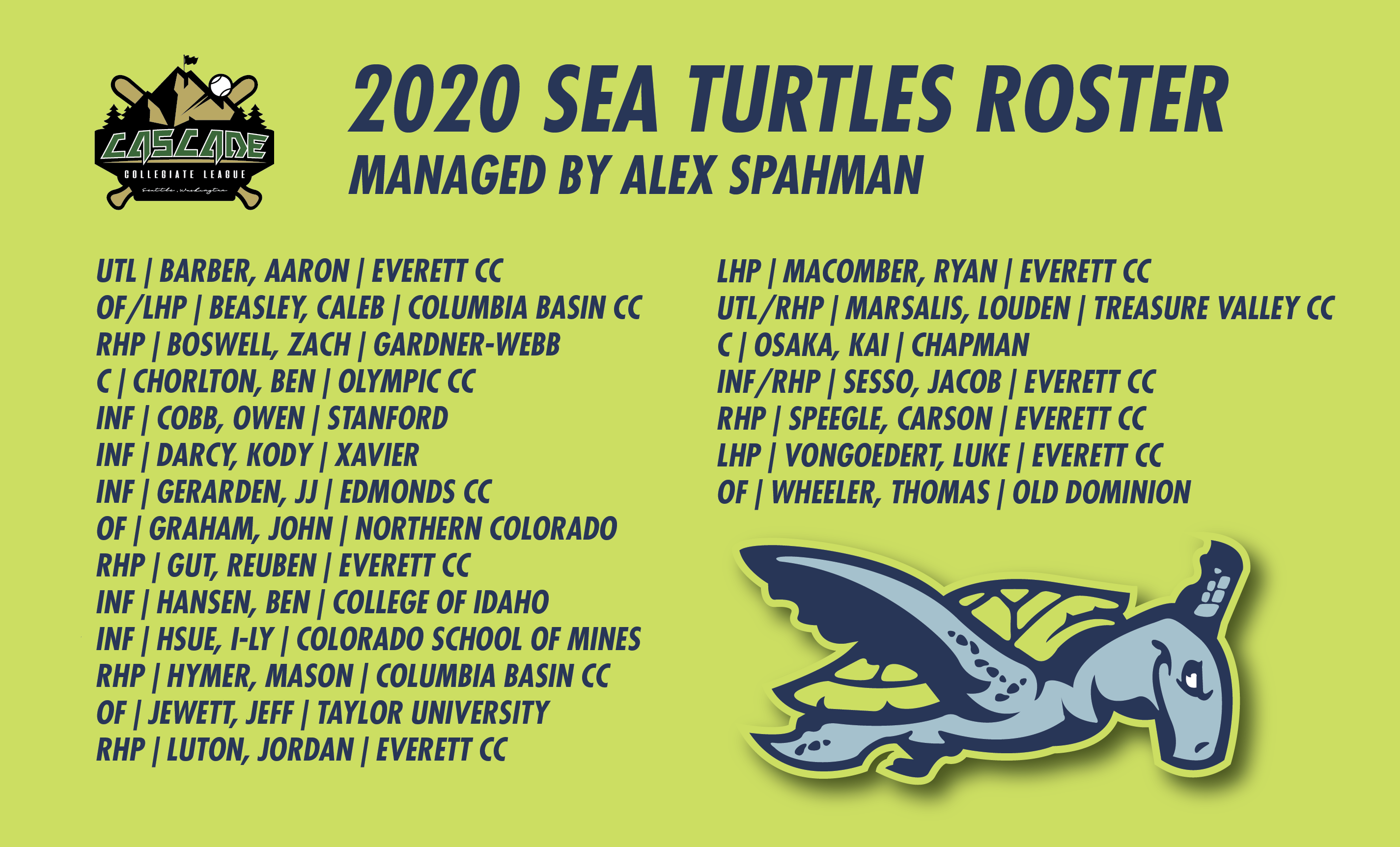 2020 SEA TURTLES ROSTER