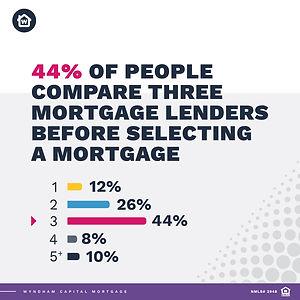 Compare Lenders.jpg