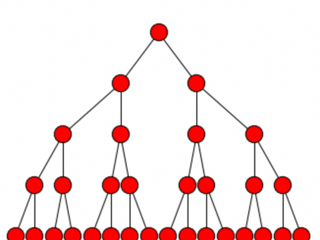 Network simulations in Python using Networks library