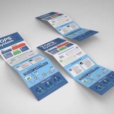 Premia Spine Infographic
