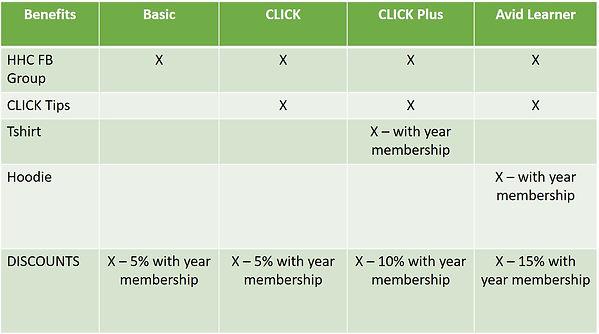 membershiplevels.jpg