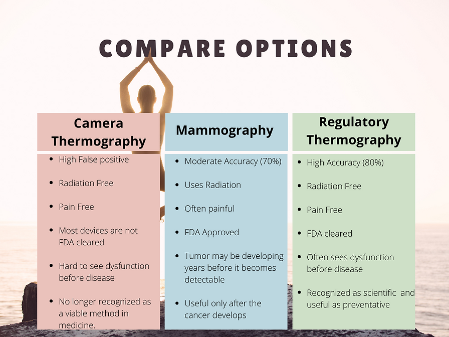 Compare Options (1).png