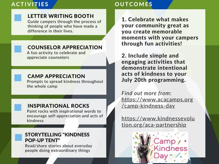 Celebrate CampKindness Day on July 20th with Kikori