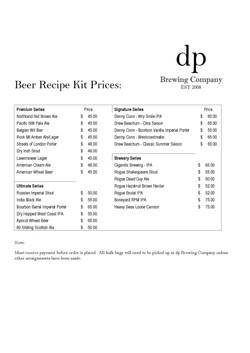 Beer Recipe Kit Prices-2018
