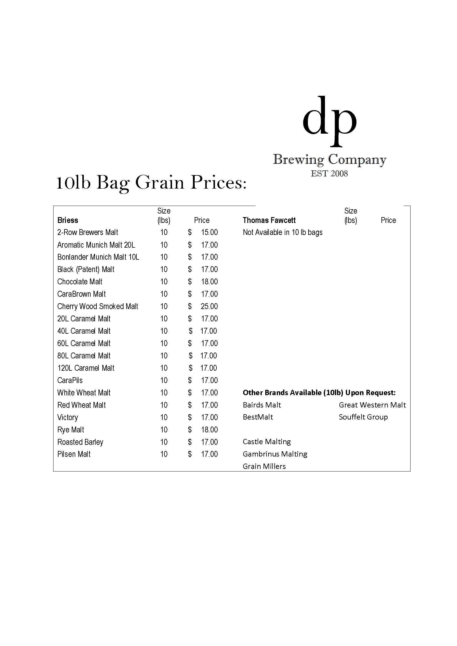 Bulk Grain Prices-2018_2