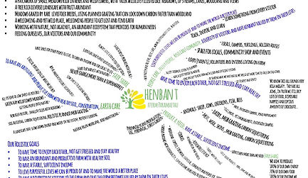 permaculture farm design henbant