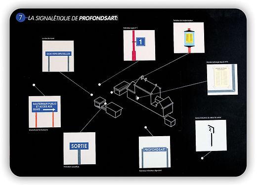 gare de profondsart, traitement graphique, chan picto, chan illustration, zoé jadoul, train, ligne 161, histoire du chemin de fer