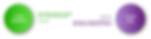 ipsy logo, visoconsultation psy, chan logo, consultation en ligne, virtuel