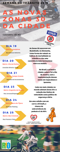 As zonas 30 e o calendário de implantação da CET-Rio