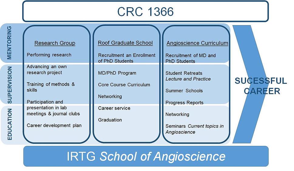Overview Graduate School.jpg