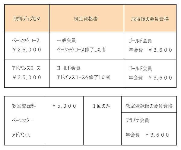 ディプロマ料金_修正版.jpg