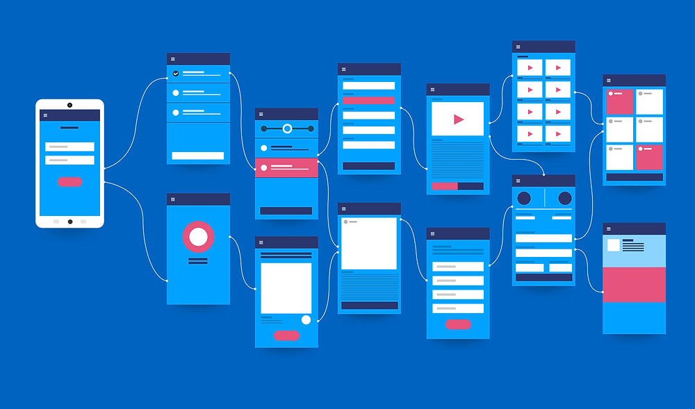 Mobile App Wire Frames