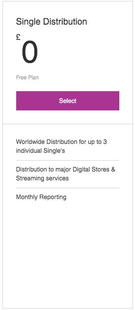 Single Distribution.png