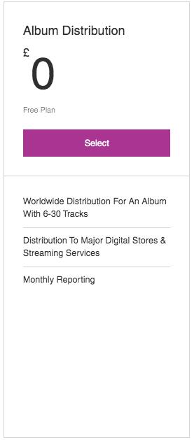 Album Distribution.png