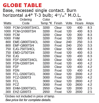 Globe Table.png