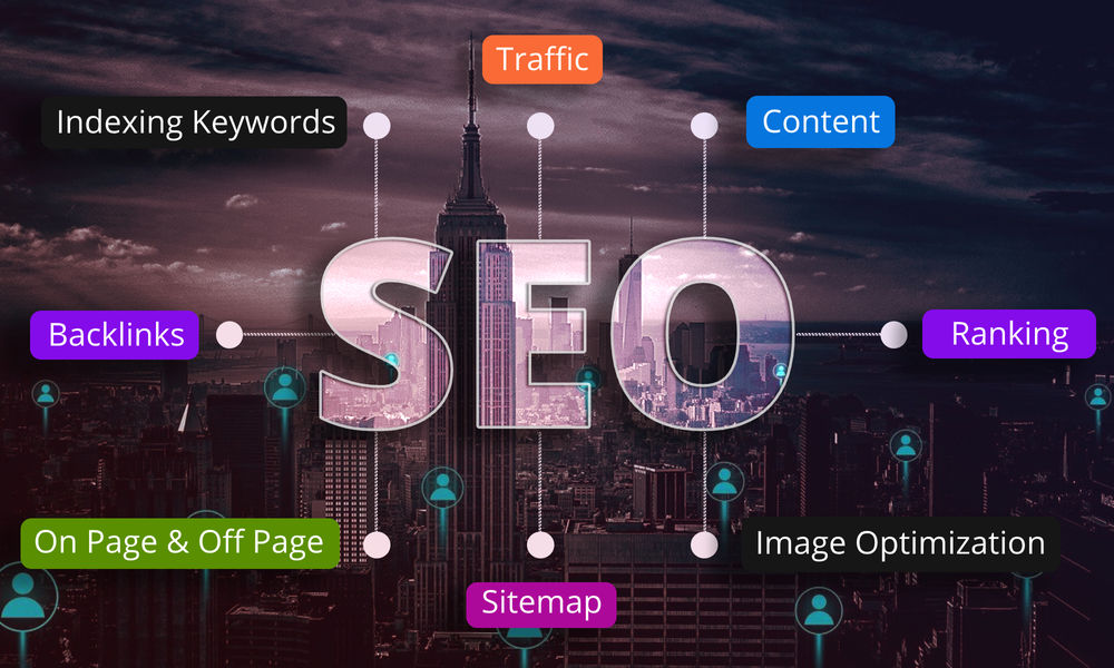 Top 5 Easy Steps for a Solid SEO Business Strategy