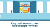"""Simple Steps to Safe Medicine Storage"" | 1:06 | by Safe Kids Worldwide"