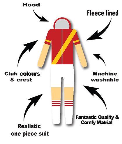 onesie diagram maurs shad_page-0001.jpg
