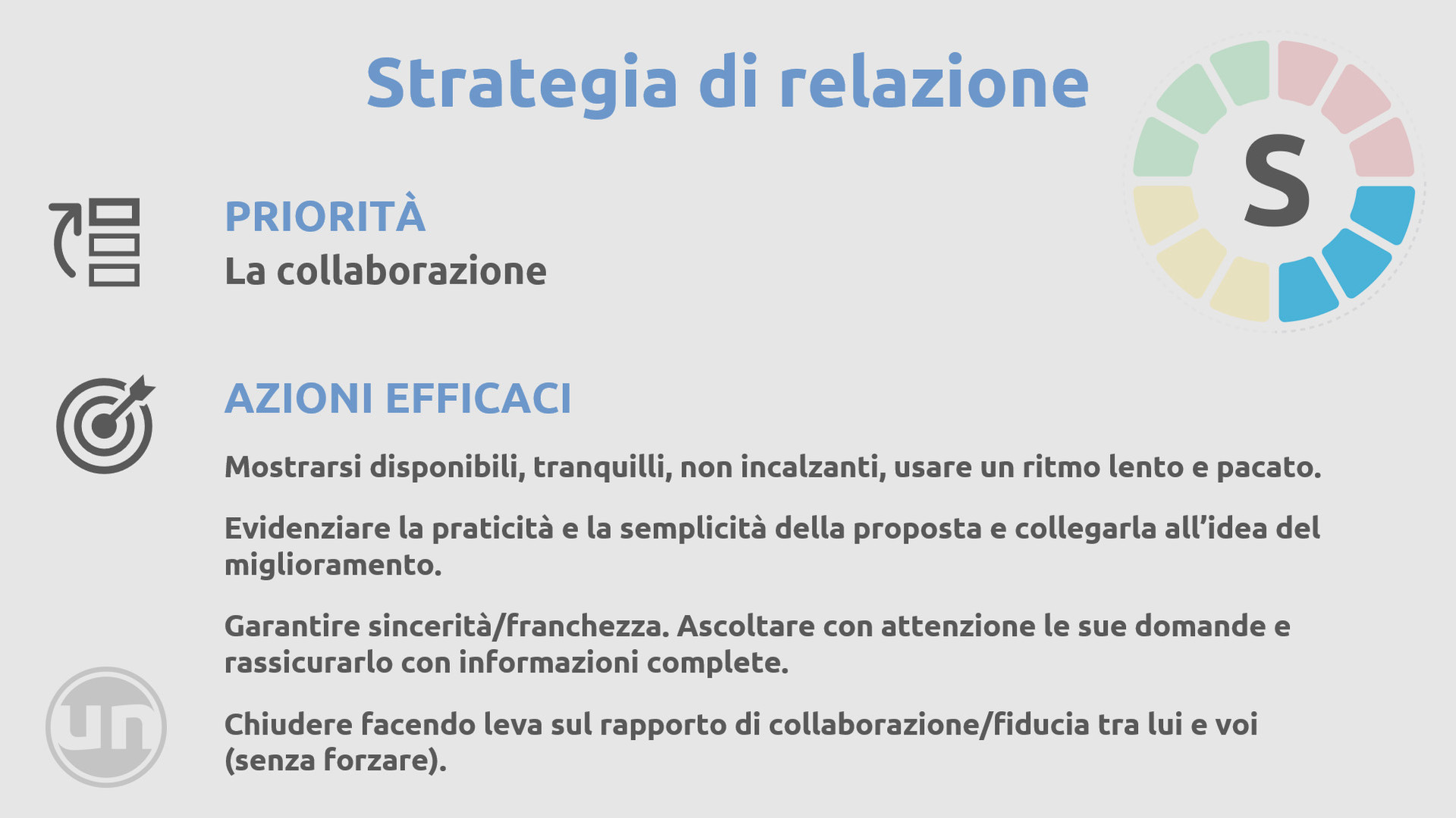 DISC - Strategie di relazione - 5.jpg