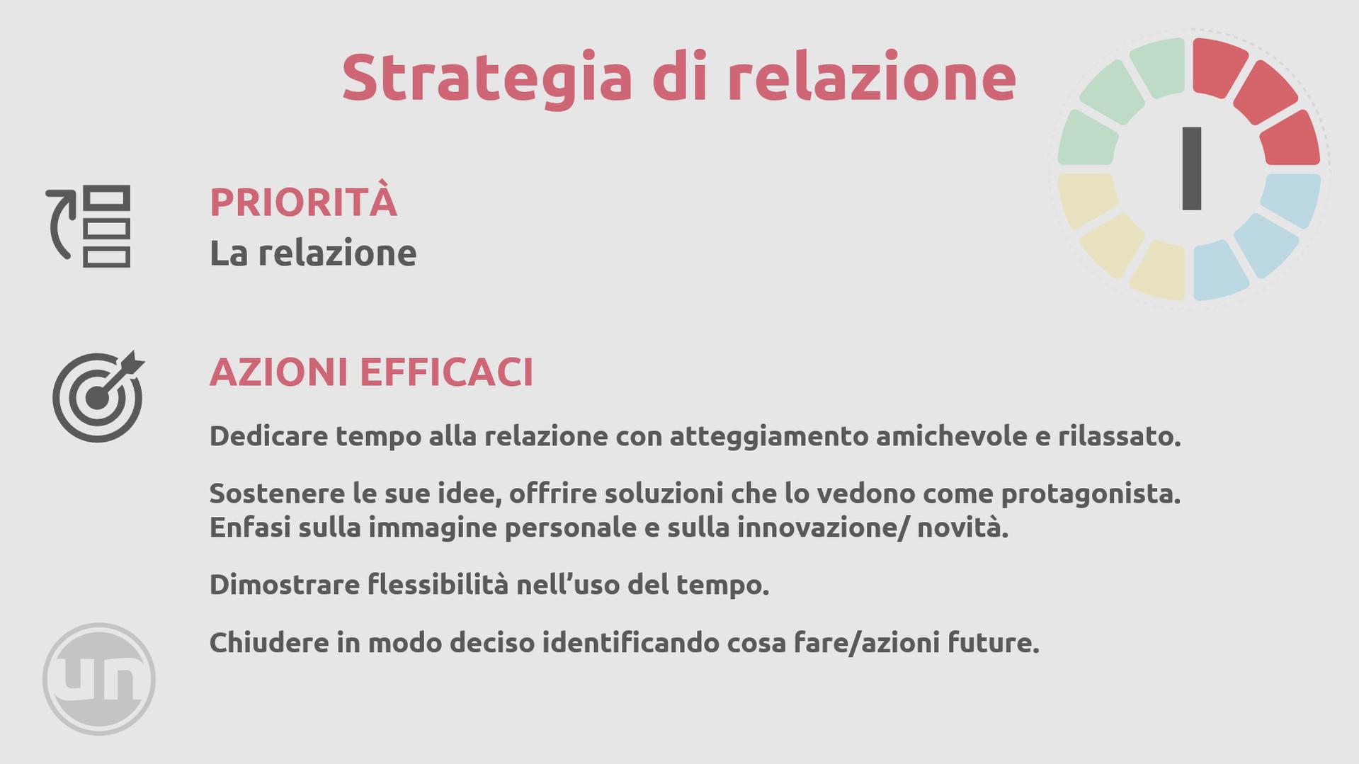 DISC - Strategie di relazione - 3.jpg