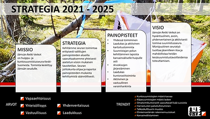 Strategia 2021 - 2025.png