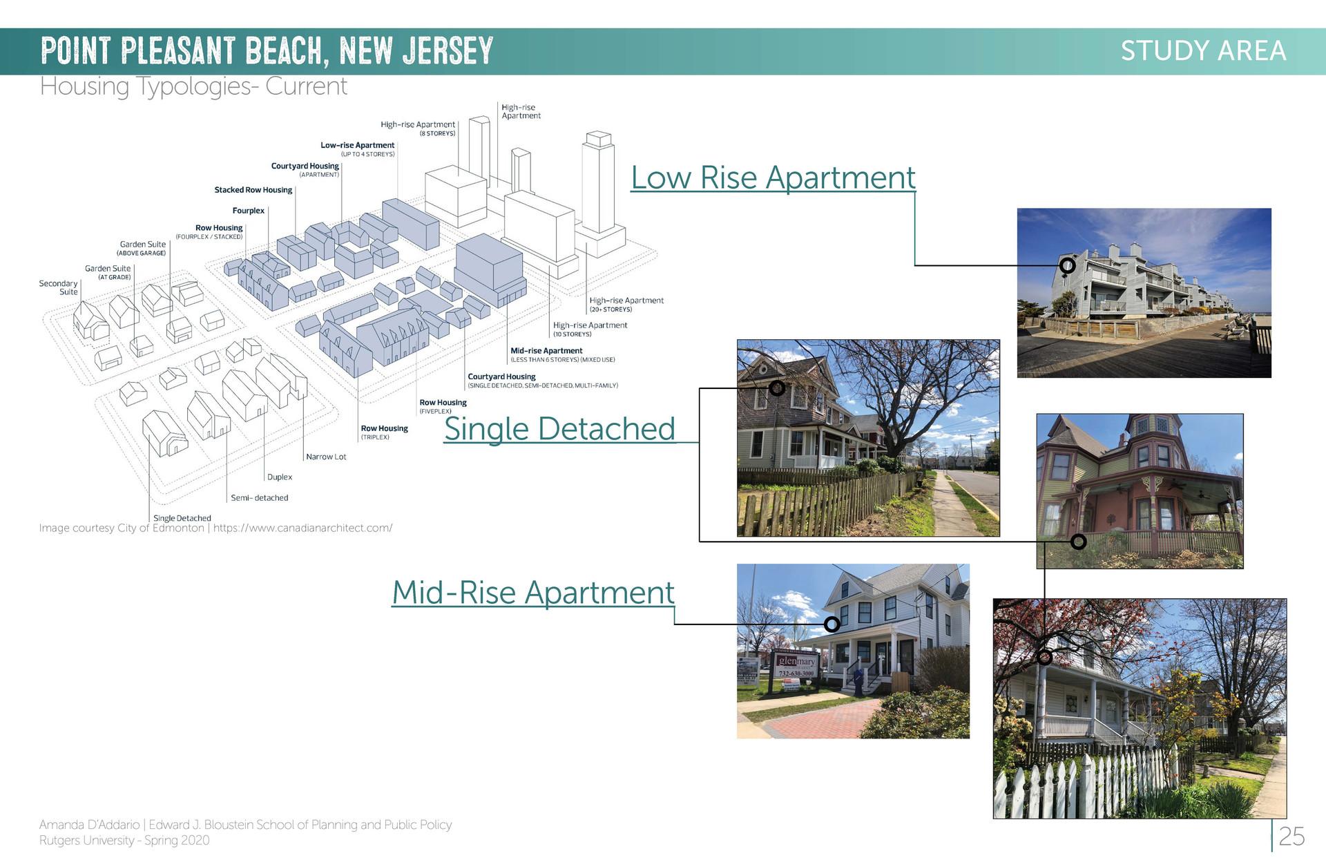 Point Pleasant Beach Final_Page_25.jpg