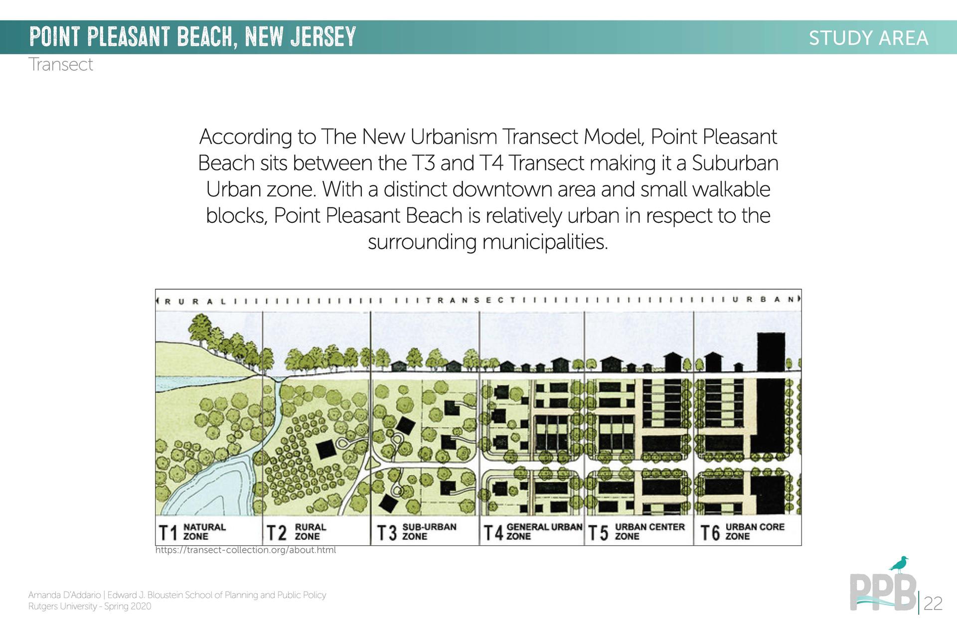 Point Pleasant Beach Final_Page_22.jpg