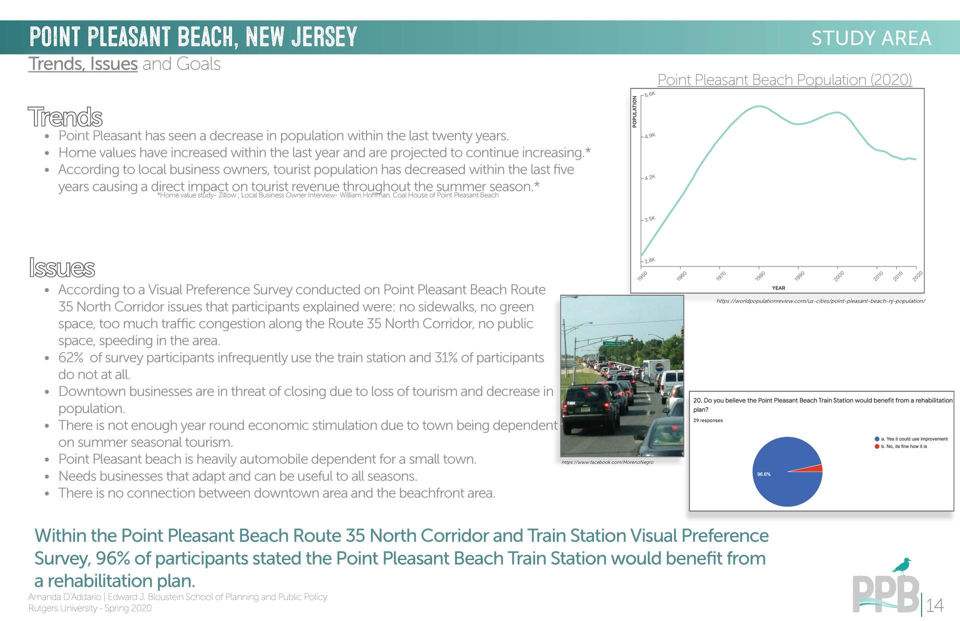 Point Pleasant Beach Final_Page_14.jpg