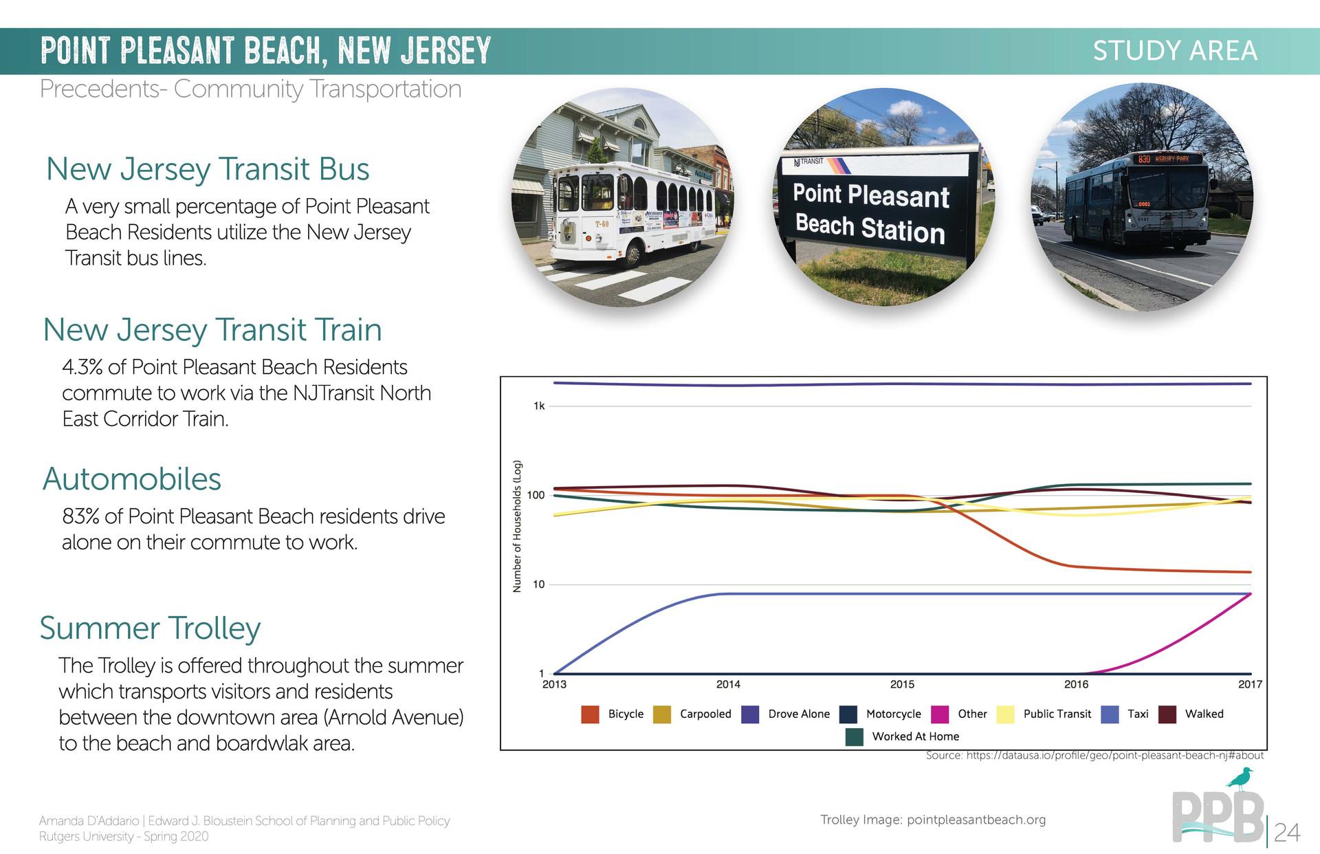 Point Pleasant Beach Final_Page_24.jpg
