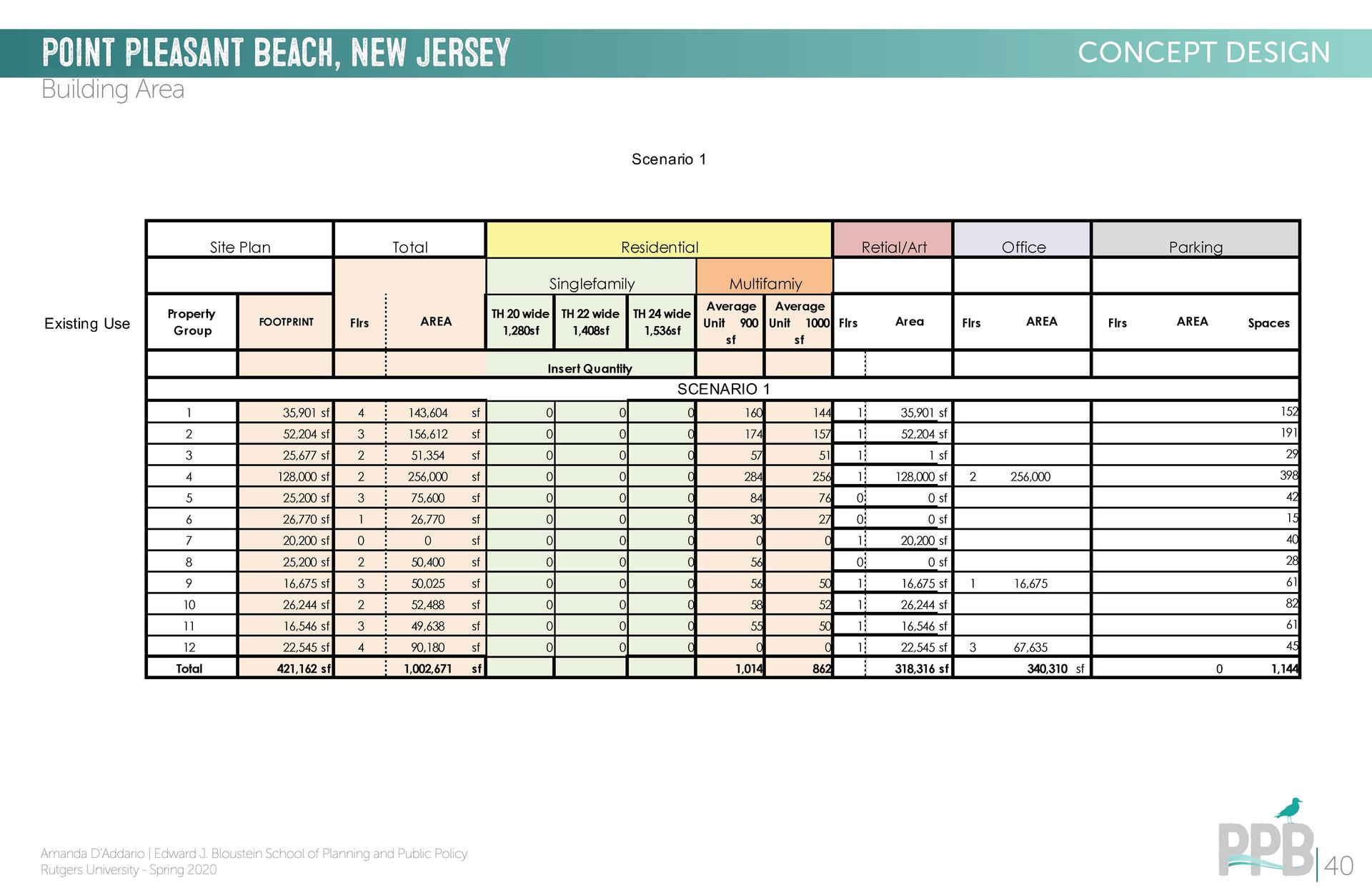 Point Pleasant Beach Final_Page_40.jpg