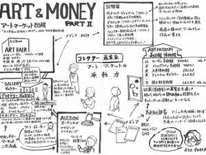 アートとお金②アート市場図解