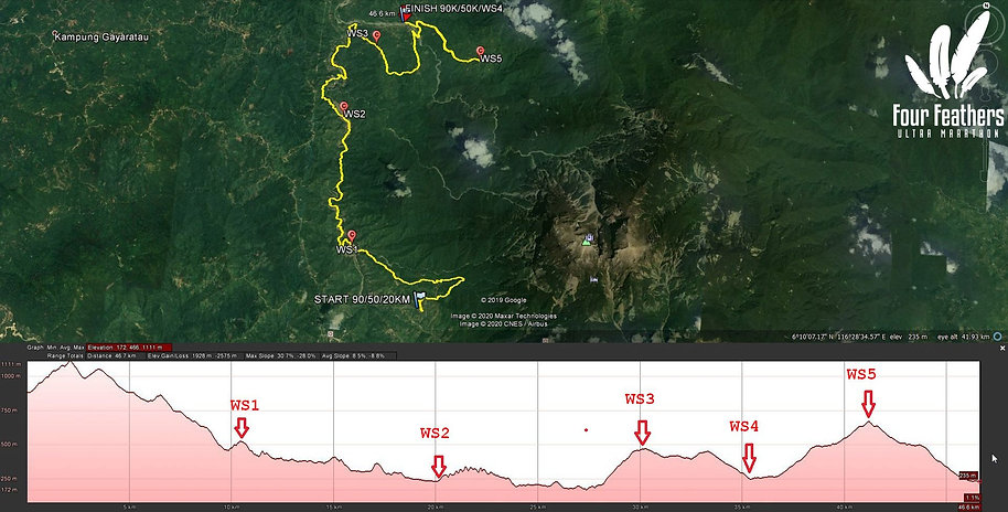 50k FFUM 2020 Overview-with WS.jpg