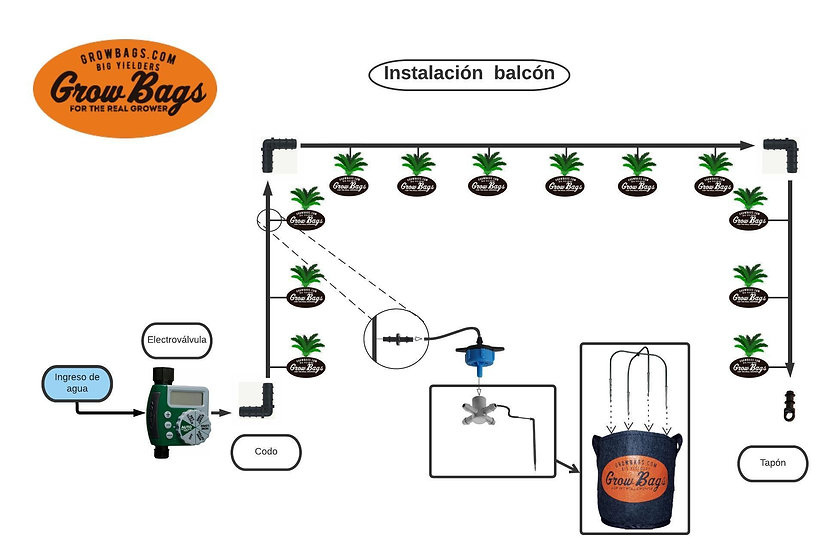 Automatic Drip Water System - Includes Everything
