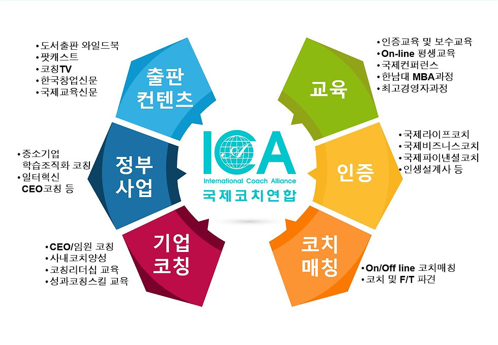 ICA-Biz 00.jpg