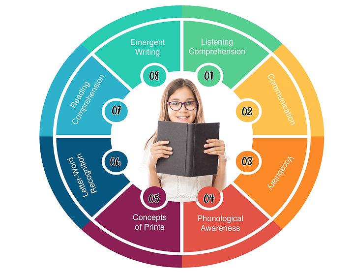 Literacy Skill Chart.jpg
