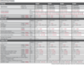 Pano Full Ducted 3 Phase SPECS.png