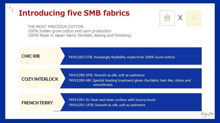 SMB Fabric series