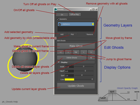 Ghost Animation Tool