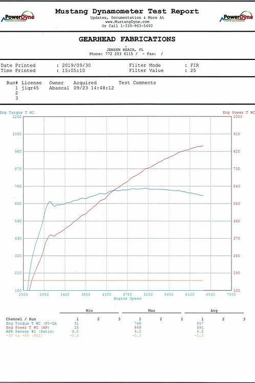 CUSTOM DYNO TUNE BOOSTED APPLICATIONS
