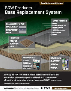 SRW Base Replacement System_ProductFlyer