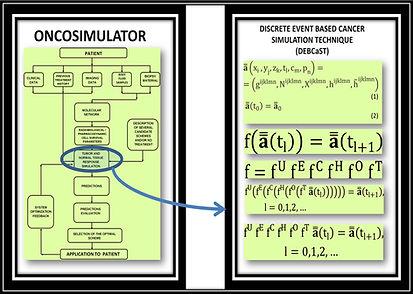 ONCOSIMULATOR_DIAGRAM_AND_DEBCAST_G_STAM