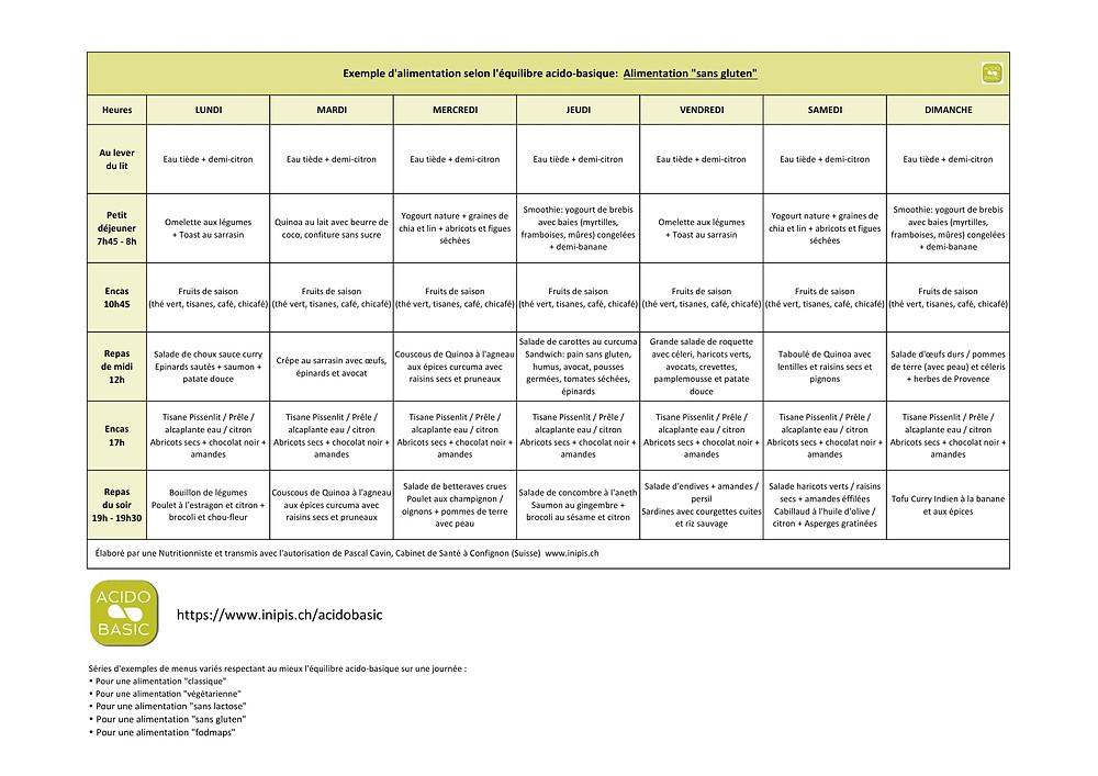 Plan d'alimentation selon l'équilibre acido-basique (alimentation sans gluten).pdf
