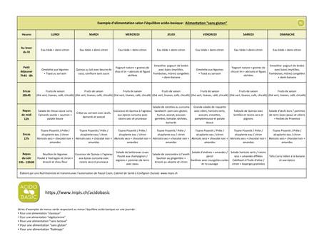 Comment appliquer l'équilibre acido-basique au quotidien ?