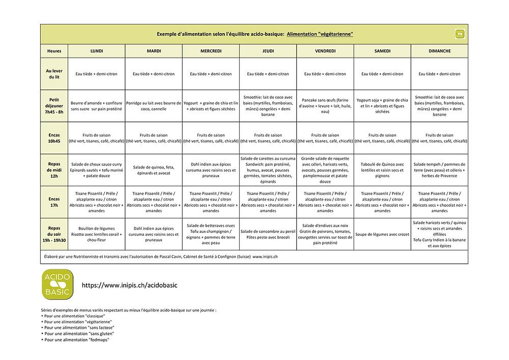 Plan d'alimentation selon l'équilibre acido-basique (alimentation végétarienne).pdf