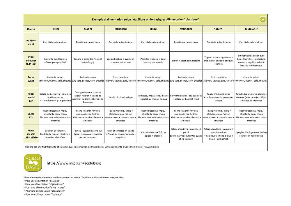 Plan d'alimentation selon l'équilibre acido-basique (alimentation classique).pdf